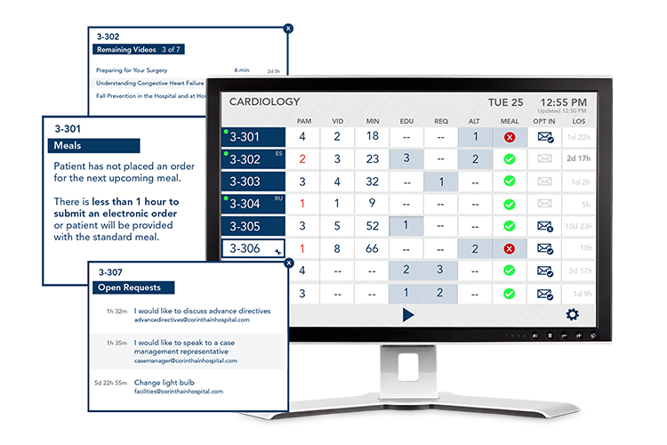 Nursing Dashboard