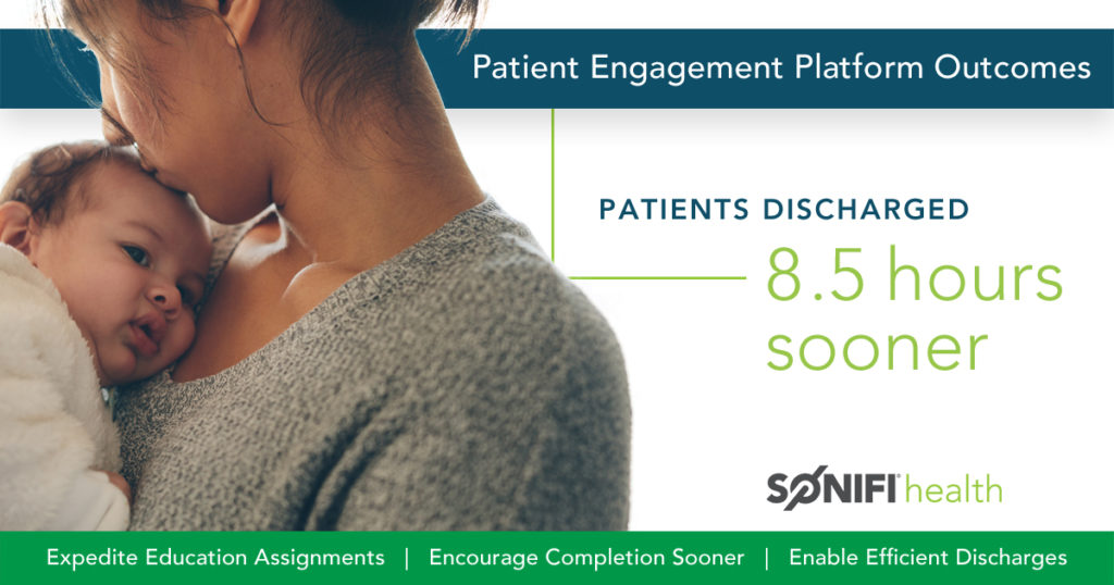Patient Engagement Platform Outcomes