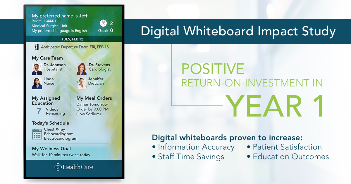 Digital Whiteboards