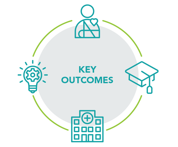 key-outcomes-infographic-icons